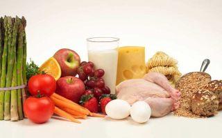 Белковая диета — меню на 14 дней. самая простая методика похудения!