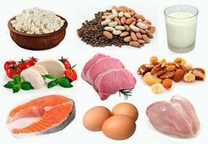 Как похудеть за неделю на 7 кг и убрать живот и ляшки: ТОП-5 диет