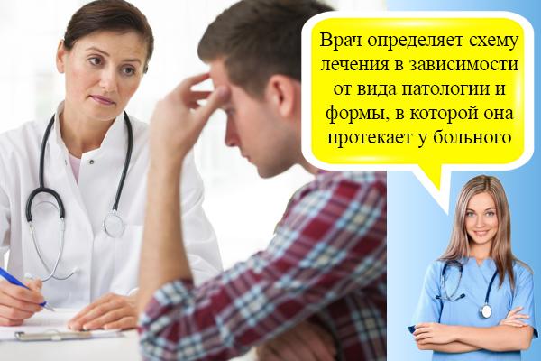 Конъюнктивит у взрослого – лечение