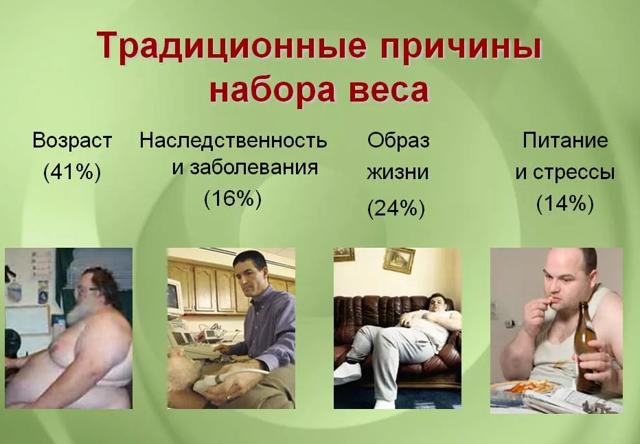 Как убрать живот и бока в домашних условиях за короткий срок женщине, мужчине