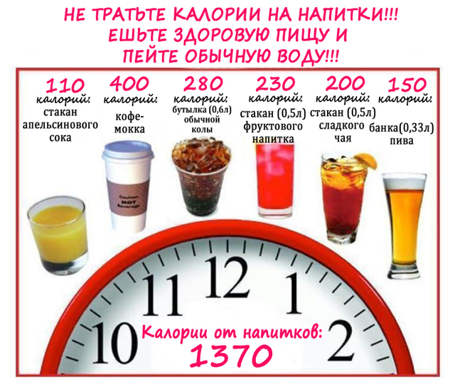 Сколько калорий нужно потреблять чтобы сбросить вес