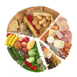 Как быстро похудеть на 5 кг. за неделю в домашних условиях без диет: 12 шагов