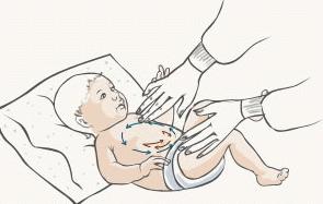 Колики у новорожденного – что делать в домашних условиях?