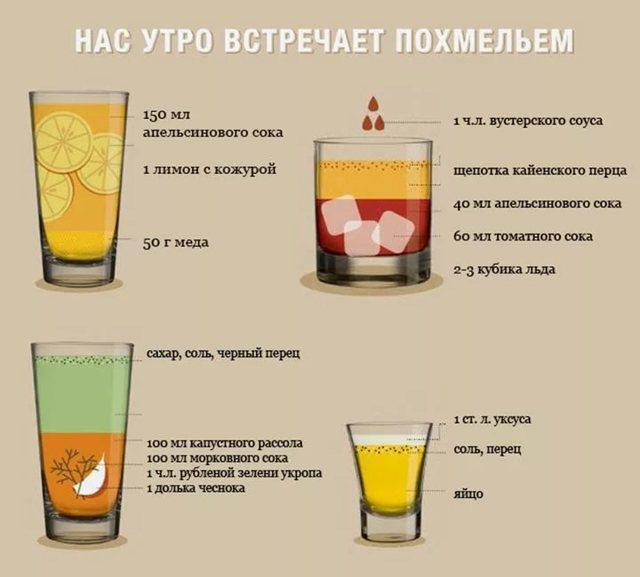 Как быстро отрезветь от алкоголя: ТОП-23 способа