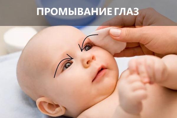 Конъюнктивит у ребенка – лечение в домашних условиях