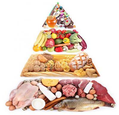 Быстрые диеты для похудения на 10 кг за неделю в домашних условиях: ТОП-5 самых эффективных!
